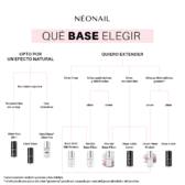 Neonail Base Extra (Fuerte) 7,2ml